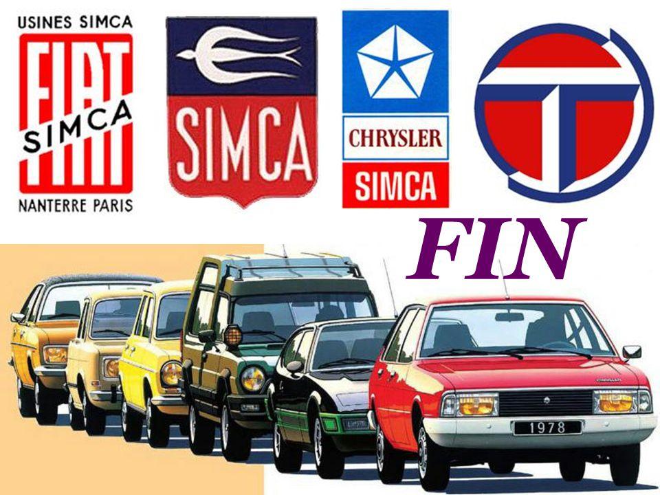 1982 : Talbot Samba Cabriolet