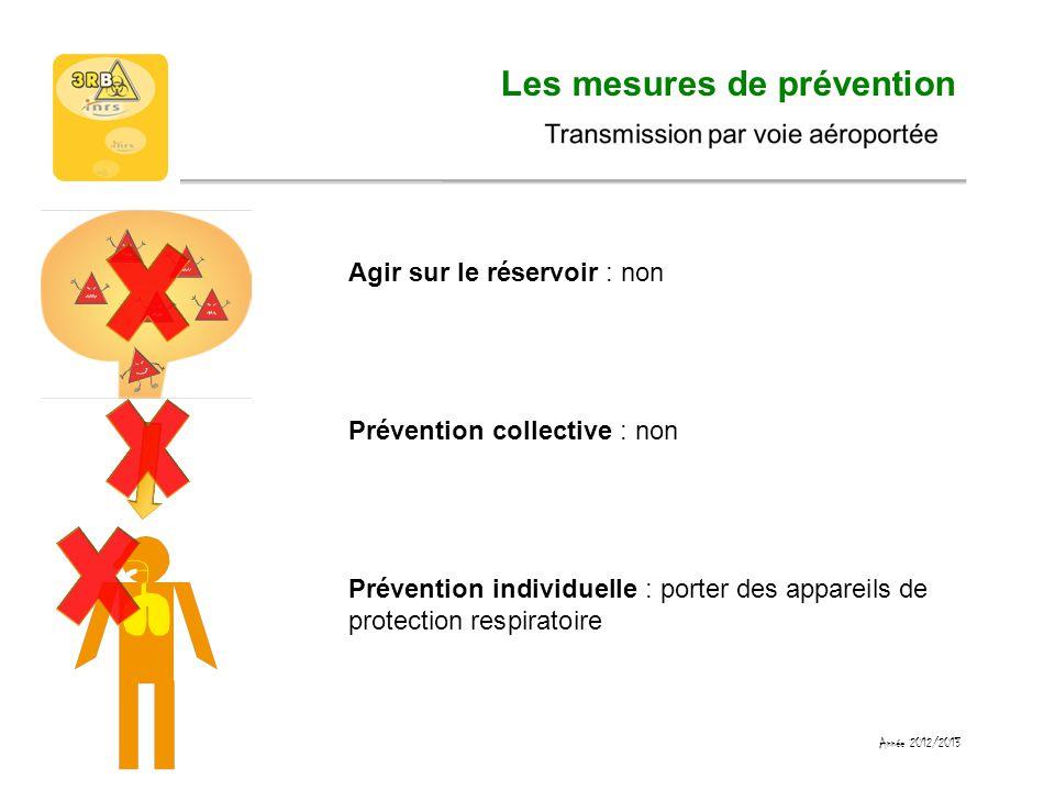 Les mesures de prévention Agir sur le réservoir : non Prévention collective : non Prévention individuelle : lavage des mains, porter des gants, procédures dhygiène (nettoyage-désinfection) Année 2012/2013