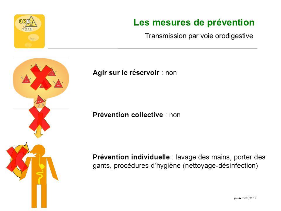 Les mesures de prévention Agir sur le réservoir : non Prévention collective : non Prévention individuelle : lavage des mains, porter des gants, procéd