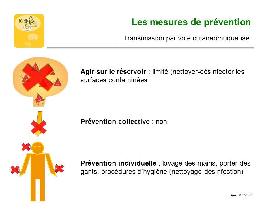 Les mesures de prévention Transmission par voie cutanéomuqueuse Agir sur le réservoir : limité (nettoyer-désinfecter les surfaces contaminées Préventi
