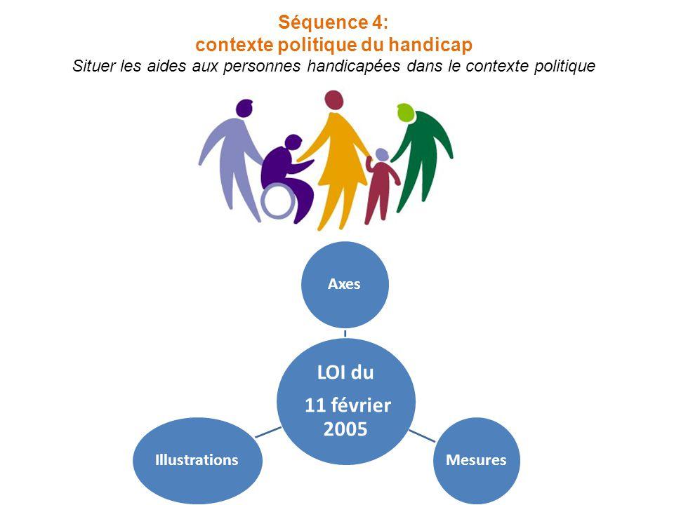 Séquence 4: contexte politique du handicap Situer les aides aux personnes handicapées dans le contexte politique LOI du 11 février 2005 AxesMesuresIll