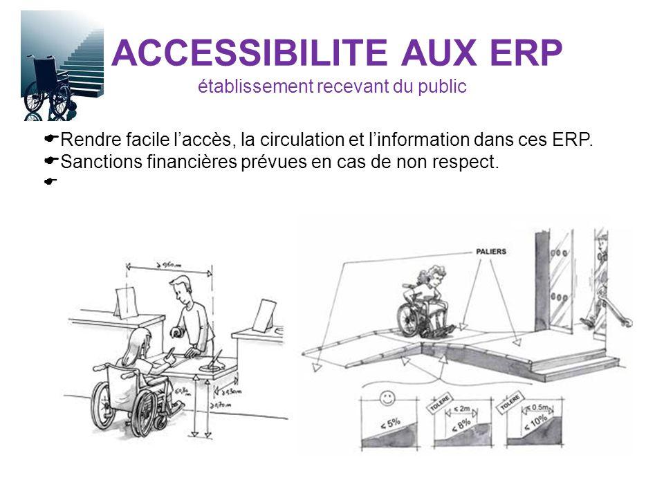 ACCESSIBILITE AUX ERP établissement recevant du public Rendre facile laccès, la circulation et linformation dans ces ERP. Sanctions financières prévue