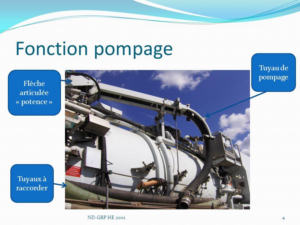 Pompe à vide –fonction aspiration ND-GRP HE 20015