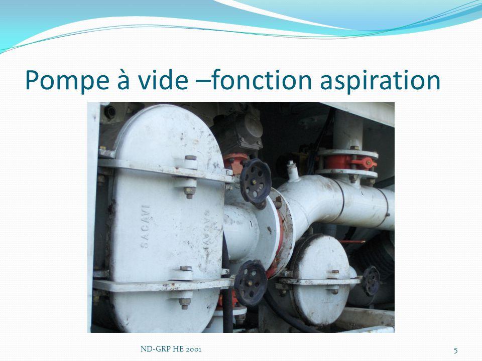 protection du tuyau HP- sécurisation du travail ND-GRP HE 200116