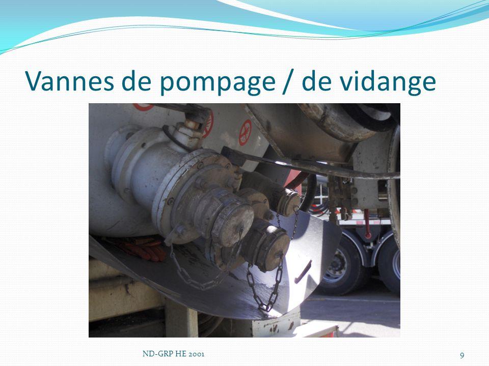 Fonction curage – Haute pression 10ND-GRP HE 2001 Tuyau HP 1 pouce Jet auxiliaire « manuel » Éléments de régulation