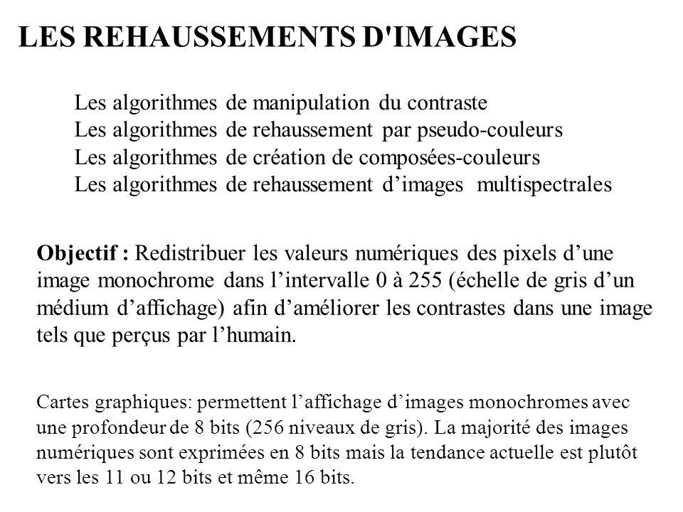 Les algorithmes de manipulation du contraste Les algorithmes de rehaussement par pseudo-couleurs Les algorithmes de création de composées-couleurs Les