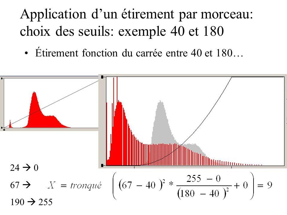 Application dun étirement par morceau: choix des seuils: exemple 40 et 180 Étirement fonction du carrée entre 40 et 180… 24 0 67 190 255