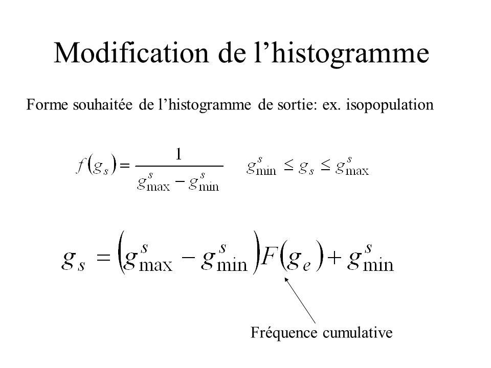 Modification de lhistogramme Forme souhaitée de lhistogramme de sortie: ex. isopopulation Fréquence cumulative