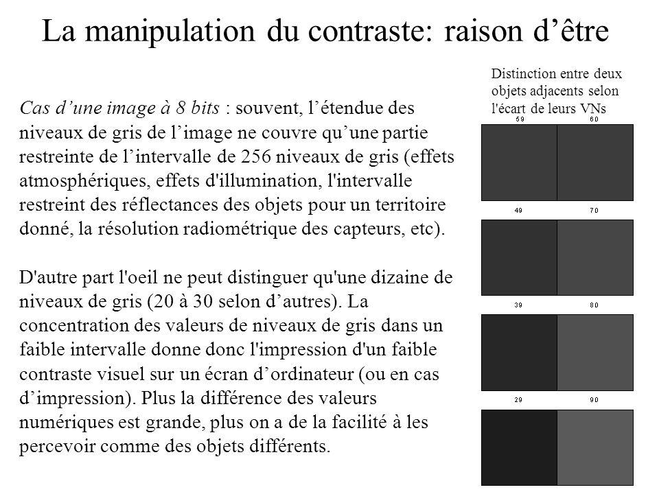 La manipulation du contraste: raison dêtre Distinction entre deux objets adjacents selon l'écart de leurs VNs Cas dune image à 8 bits : souvent, léten