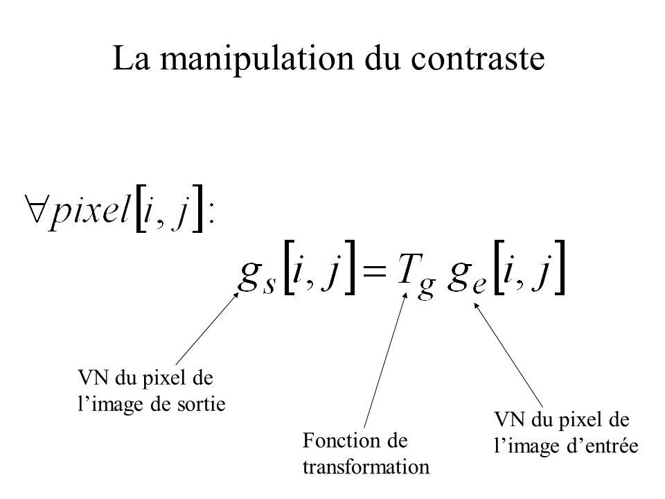 La manipulation du contraste VN du pixel de limage de sortie VN du pixel de limage dentrée Fonction de transformation