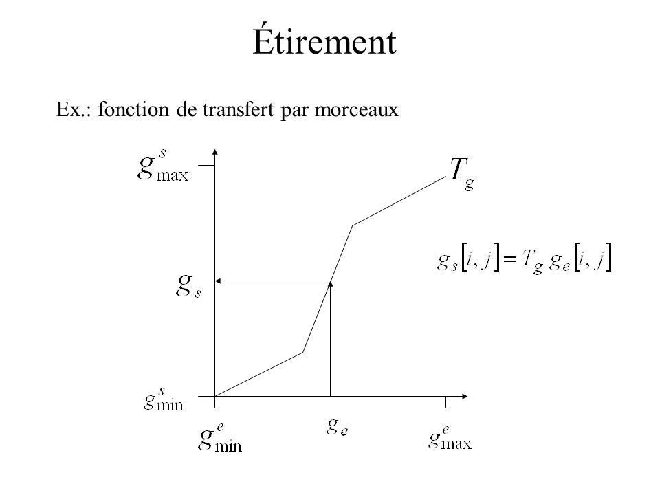 Étirement Ex.: fonction de transfert par morceaux