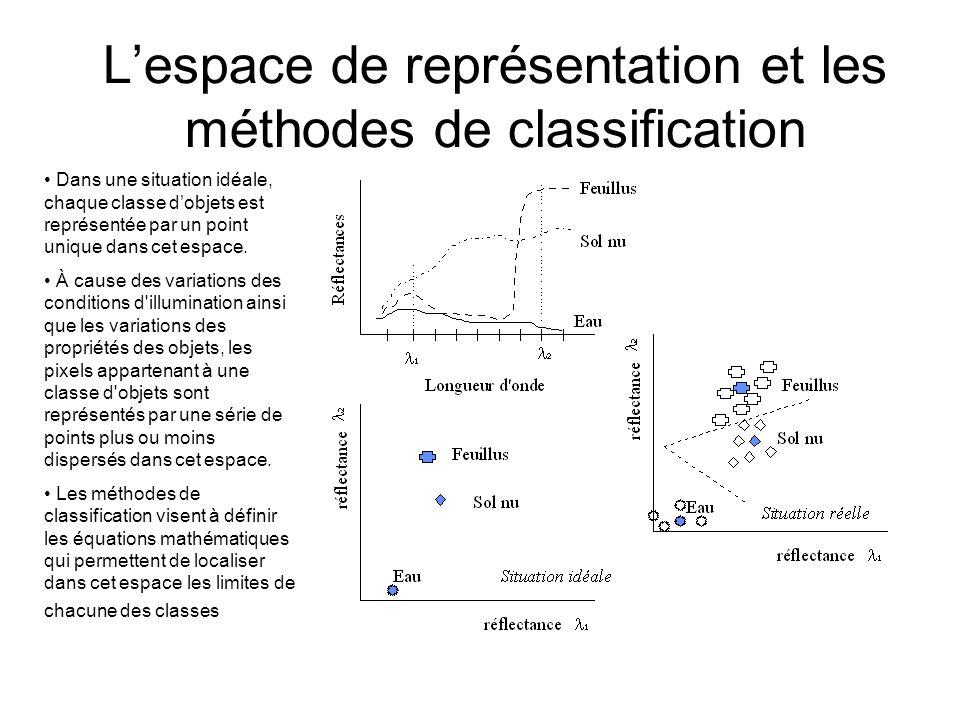 Exemple: Image à classifier: 3 bandes spectrales (V-R-PIR) + 15 m de résolution spatiale + été