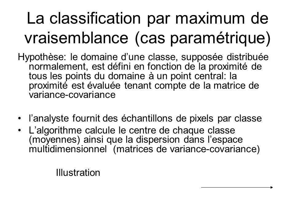La classification par maximum de vraisemblance (cas paramétrique) Hypothèse: le domaine dune classe, supposée distribuée normalement, est défini en fo
