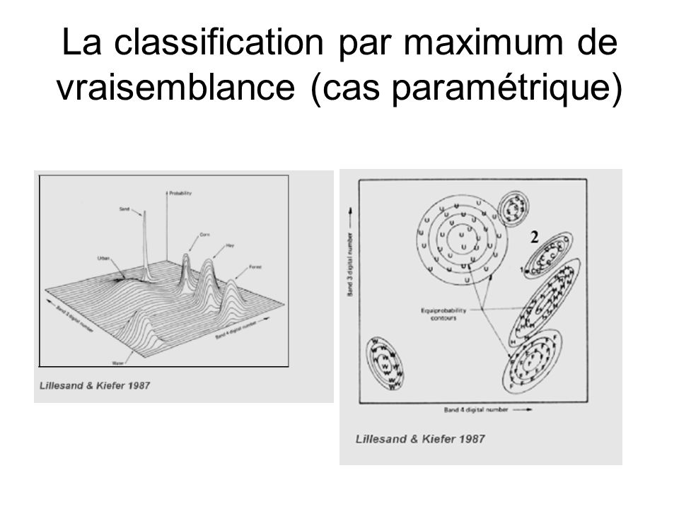 La classification par maximum de vraisemblance (cas paramétrique)