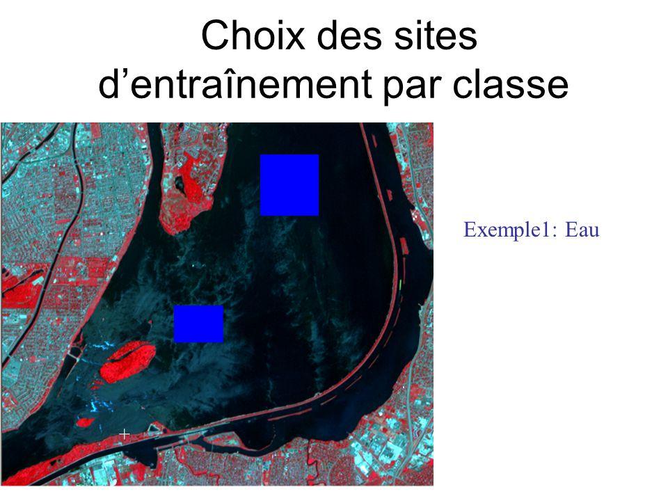 Choix des sites dentraînement par classe Exemple1: Eau