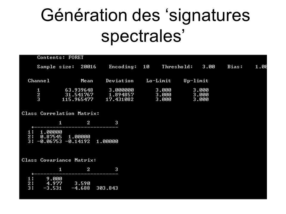 Génération des signatures spectrales