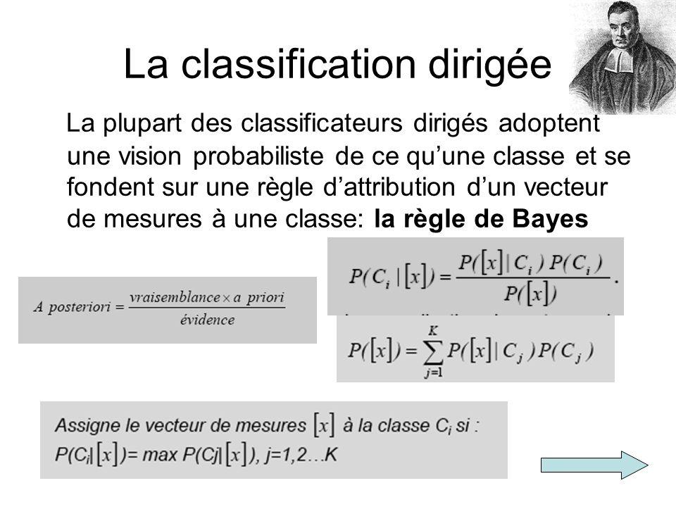 La classification dirigée La plupart des classificateurs dirigés adoptent une vision probabiliste de ce quune classe et se fondent sur une règle dattr