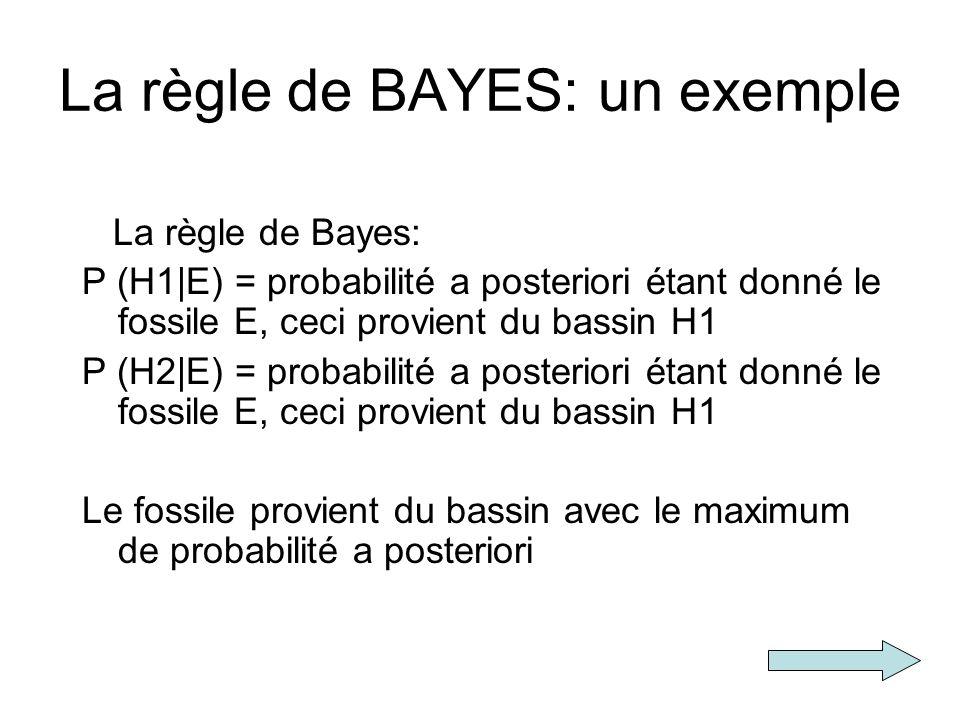 La règle de BAYES: un exemple La règle de Bayes: P (H1|E) = probabilité a posteriori étant donné le fossile E, ceci provient du bassin H1 P (H2|E) = p