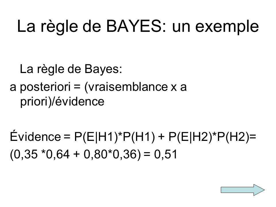 La règle de BAYES: un exemple La règle de Bayes: a posteriori = (vraisemblance x a priori)/évidence Évidence = P(E|H1)*P(H1) + P(E|H2)*P(H2)= (0,35 *0