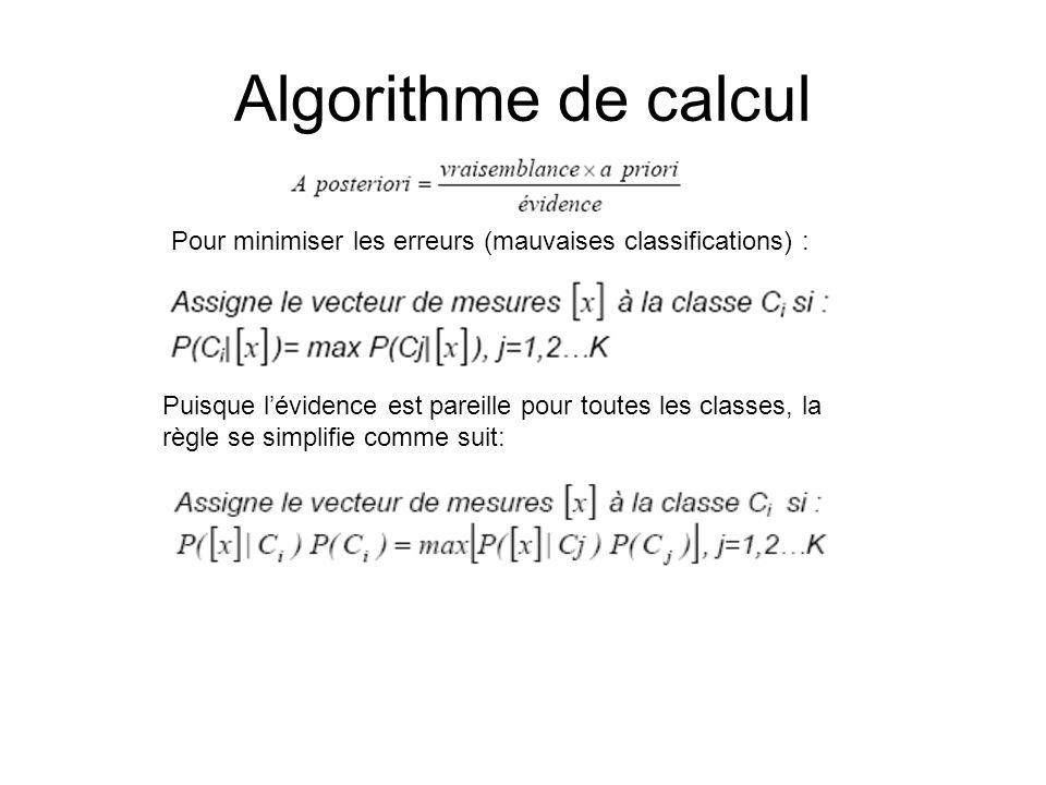 Algorithme de calcul Puisque lévidence est pareille pour toutes les classes, la règle se simplifie comme suit: Pour minimiser les erreurs (mauvaises c