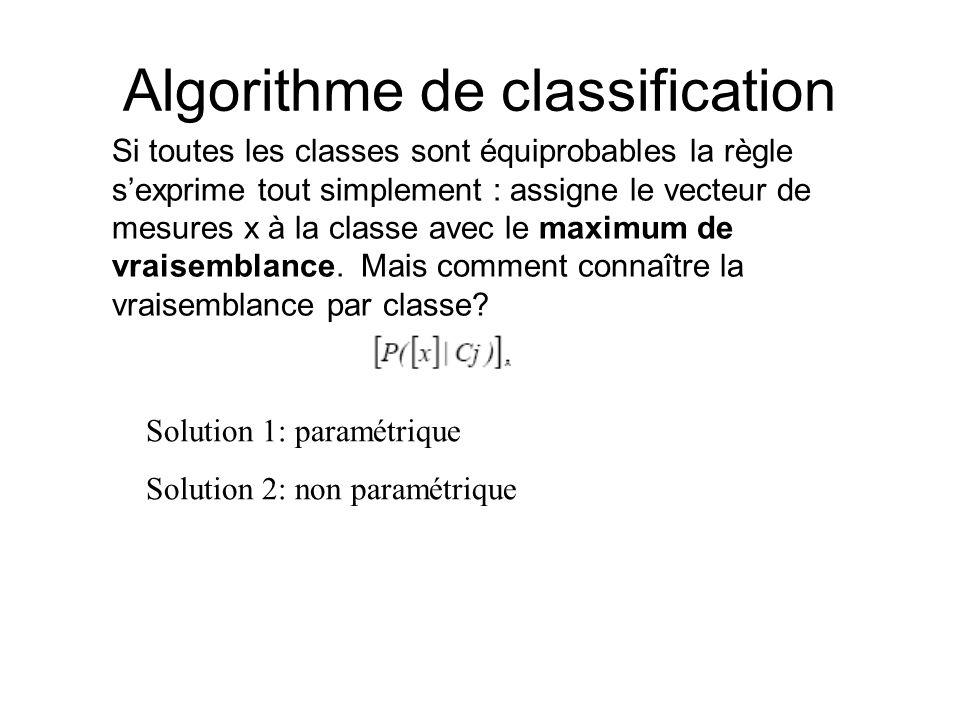 Algorithme de classification Solution 1: paramétrique Solution 2: non paramétrique Si toutes les classes sont équiprobables la règle sexprime tout sim