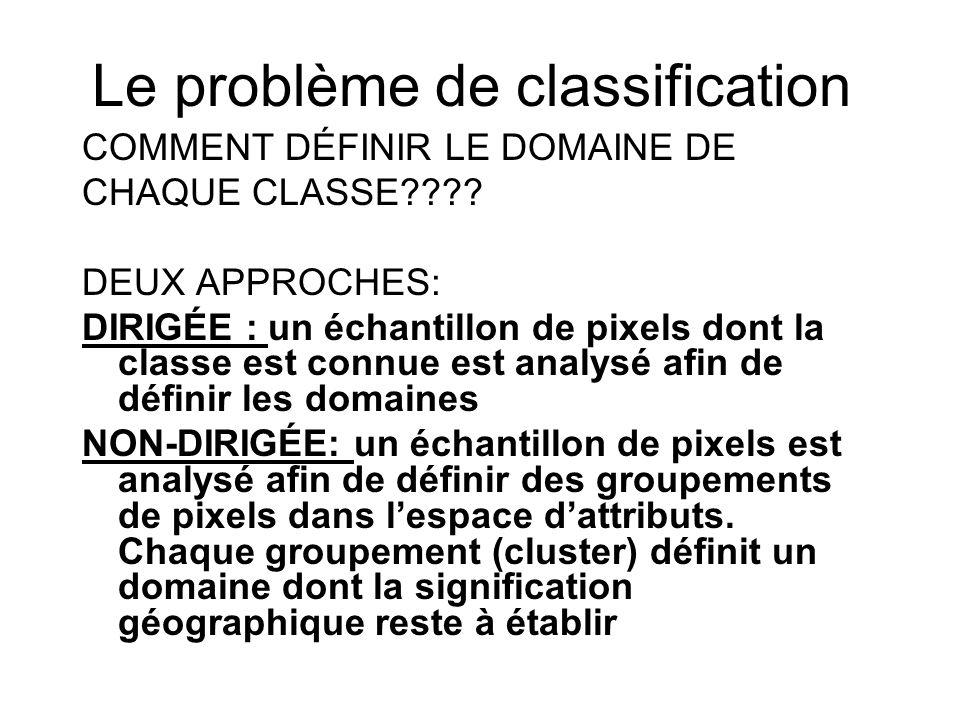 Le problème de classification COMMENT DÉFINIR LE DOMAINE DE CHAQUE CLASSE???? DEUX APPROCHES: DIRIGÉE : un échantillon de pixels dont la classe est co