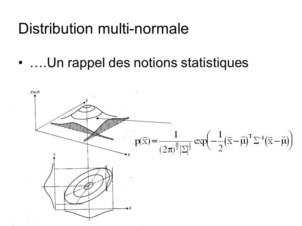 Distribution multi-normale ….Un rappel des notions statistiques
