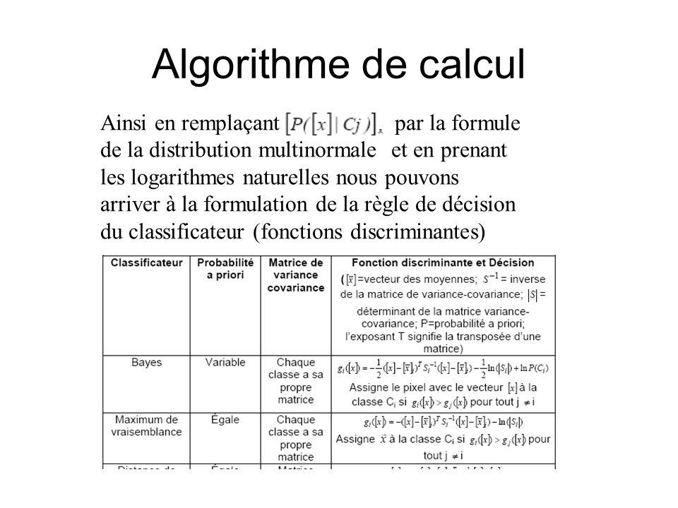 Algorithme de calcul Ainsi en remplaçant par la formule de la distribution multinormale et en prenant les logarithmes naturelles nous pouvons arriver
