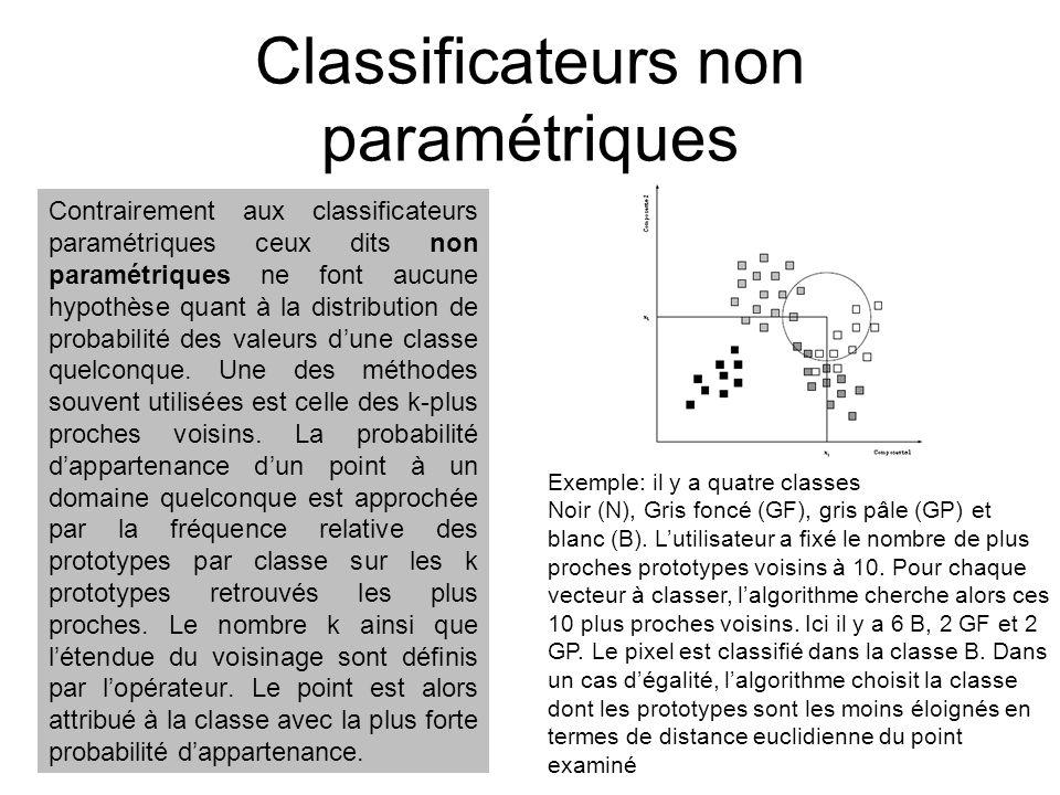Classificateurs non paramétriques Contrairement aux classificateurs paramétriques ceux dits non paramétriques ne font aucune hypothèse quant à la dist