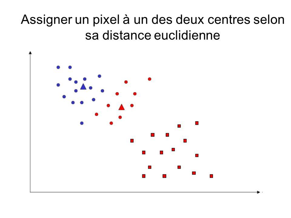 Assigner un pixel à un des deux centres selon sa distance euclidienne