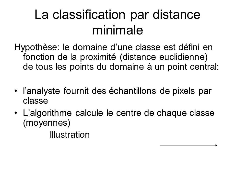 La classification par distance minimale Hypothèse: le domaine dune classe est défini en fonction de la proximité (distance euclidienne) de tous les po