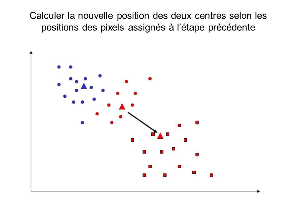 Calculer la nouvelle position des deux centres selon les positions des pixels assignés à létape précédente