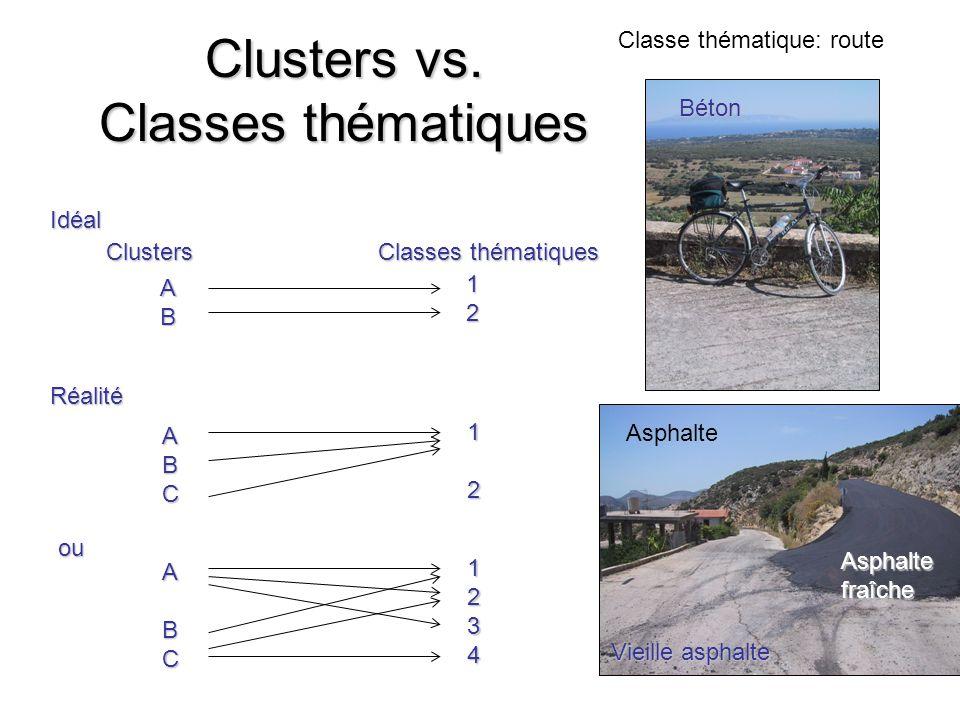 Clusters vs. Classes thématiques Clusters Classes thématiques AB 12 Idéal Réalité ABC 12 ou ABC 121233441212334434 Vieille asphalte Asphalte fraîche B