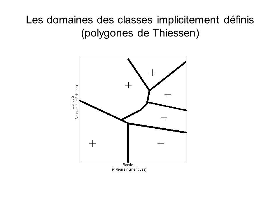 La classification par parallélépipèdes Hypothèse: le domaine dune classe est défini en fonction de la proximité de tous les points du domaine à un point central: la proximité est évaluée tenant compte de lécart type dans chaque bande spectrale lanalyste fournit des échantillons de pixels par classe Lalgorithme calcule le centre de chaque classe (moyennes) ainsi que la dispersion (écarts types) Illustration