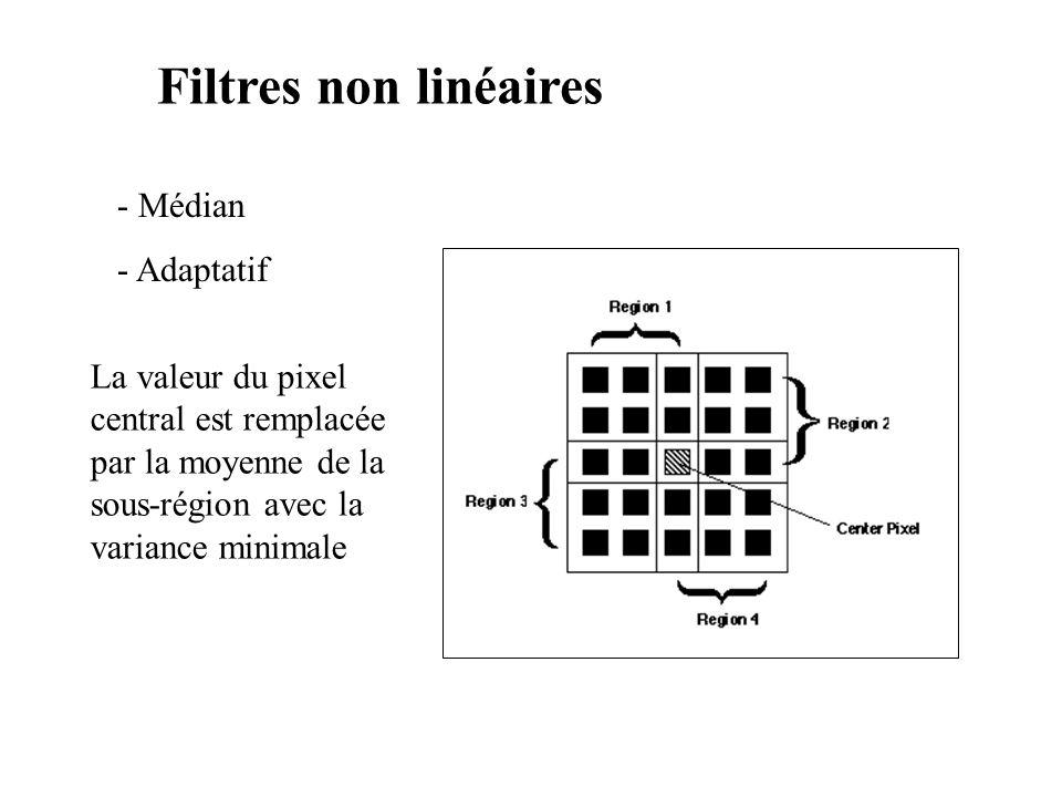 Filtres non linéaires - Médian - Adaptatif La valeur du pixel central est remplacée par la moyenne de la sous-région avec la variance minimale