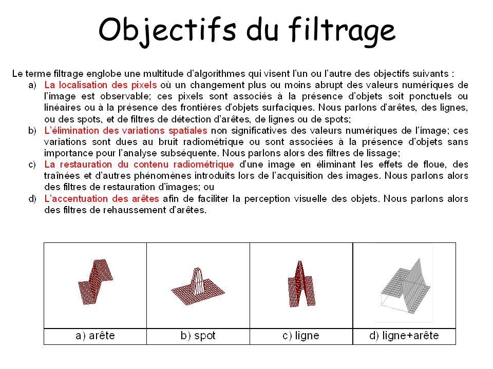Filtres linéaires Uniforme (b) Filtre circulaire (R=2.5) a) Filtre rectangulaire (J=K=5) a) Filtre pyramidal (J=K=5) a) Filtre conique (R=2.5) Triangulaire