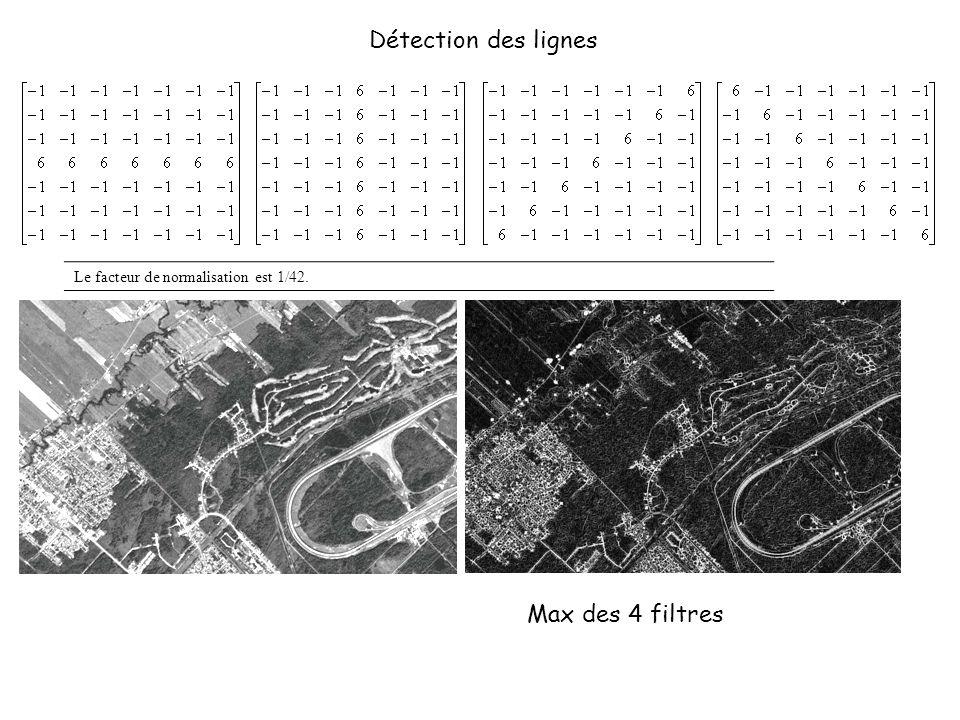 Le facteur de normalisation est 1/42. Max des 4 filtres Détection des lignes