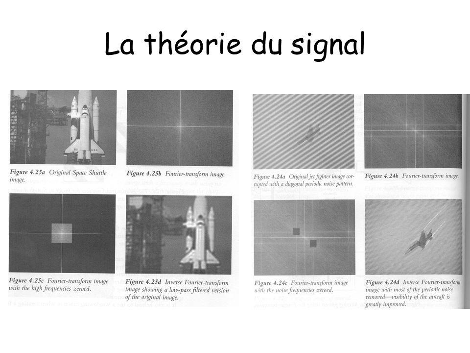 La théorie du signal
