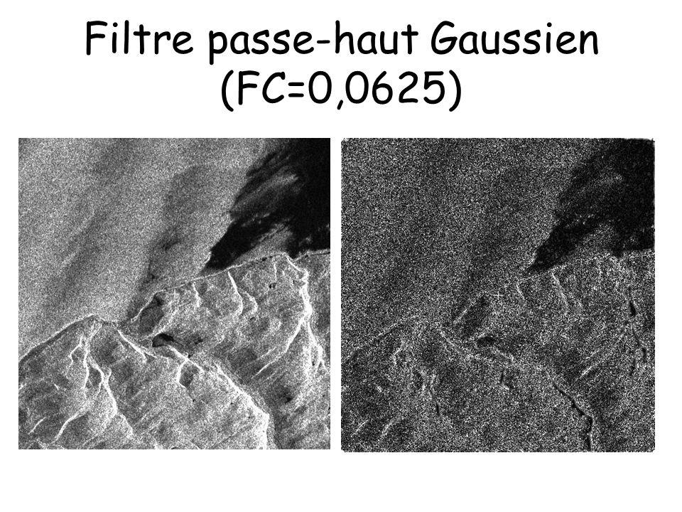 Filtre passe-haut Gaussien (FC=0,0625)