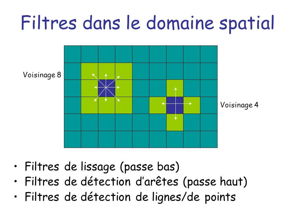 Filtres dans le domaine spatial Filtres de lissage (passe bas) Filtres de détection darêtes (passe haut) Filtres de détection de lignes/de points Voisinage 8 Voisinage 4