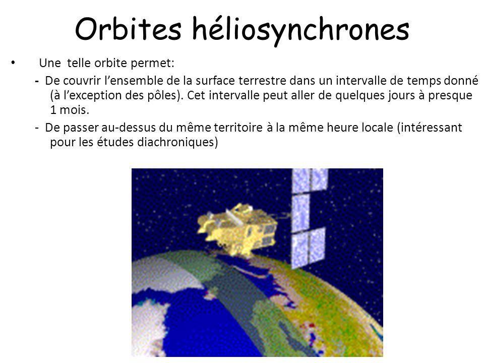 Orbites héliosynchrones Une telle orbite permet: - De couvrir lensemble de la surface terrestre dans un intervalle de temps donné (à lexception des pô