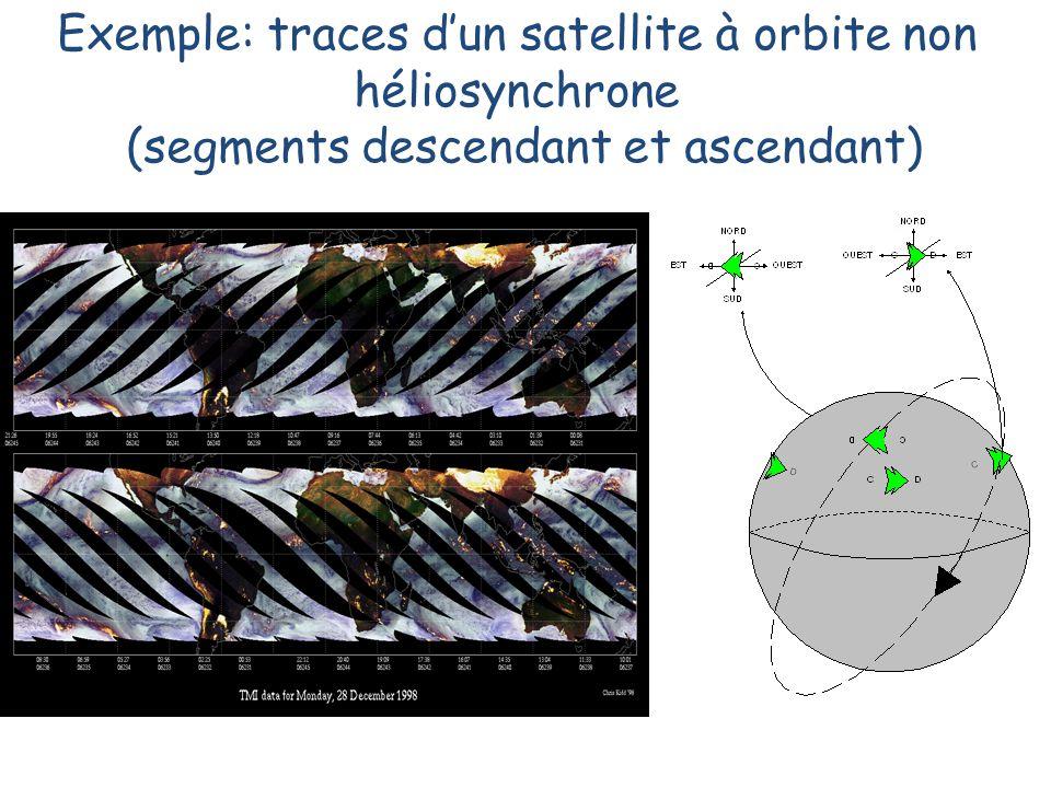 Exemple: traces dun satellite à orbite non héliosynchrone (segments descendant et ascendant)