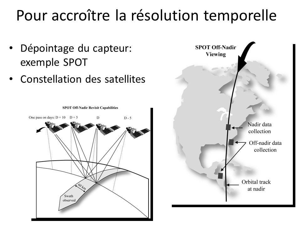 Pour accroître la résolution temporelle Dépointage du capteur: exemple SPOT Constellation des satellites