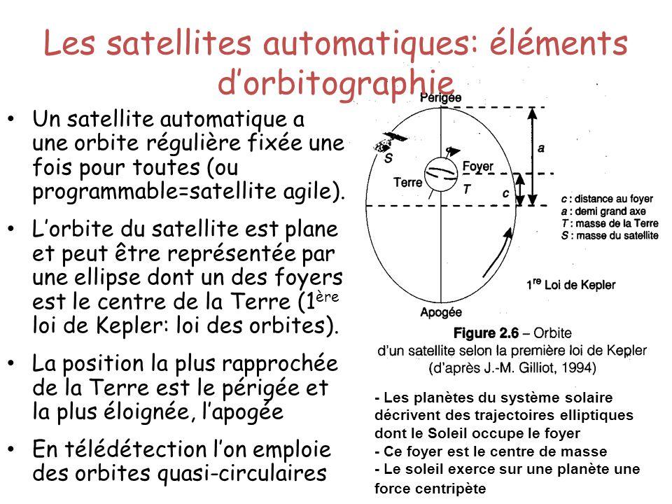 Les satellites automatiques: éléments dorbitographie Un satellite automatique a une orbite régulière fixée une fois pour toutes (ou programmable=satel