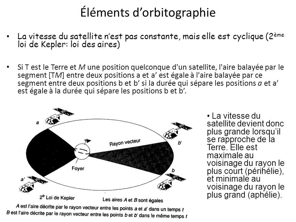 Éléments dorbitographie La vitesse du satellite nest pas constante, mais elle est cyclique (2 ème loi de Kepler: loi des aires) Si T est le Terre et M