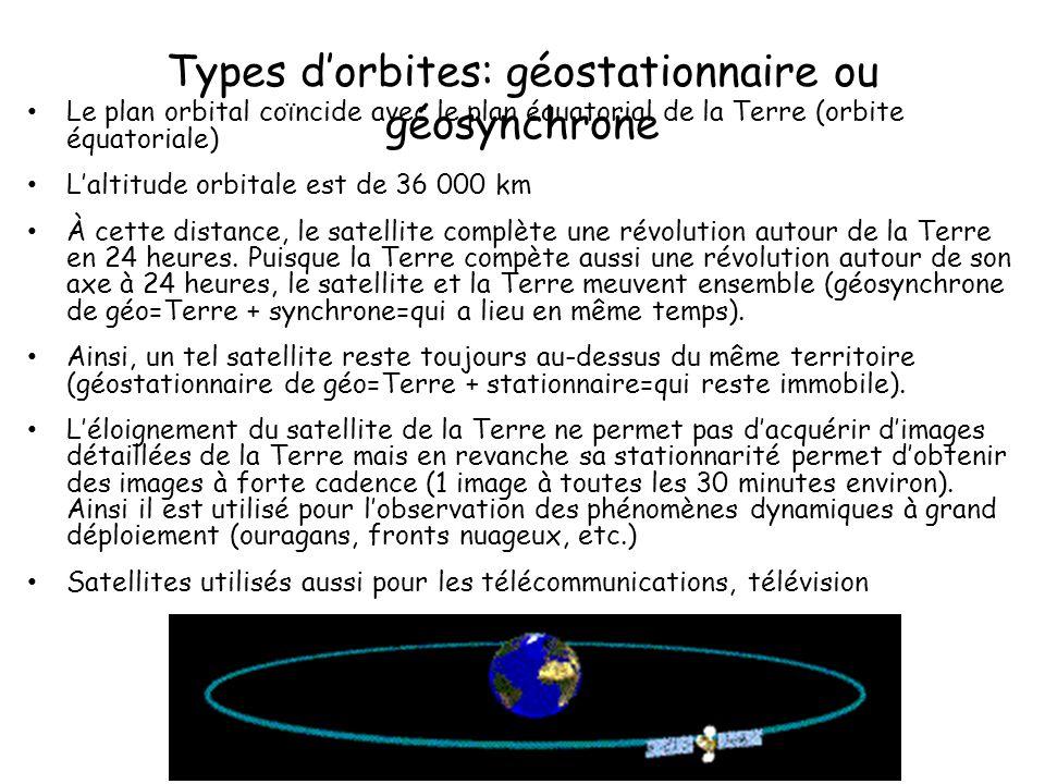 Types dorbites: géostationnaire ou géosynchrone Le plan orbital coïncide avec le plan équatorial de la Terre (orbite équatoriale) Laltitude orbitale e