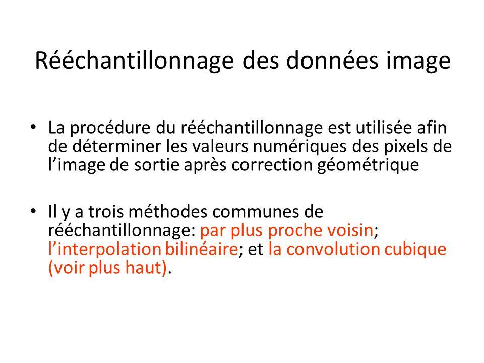 Rééchantillonnage des données image La procédure du rééchantillonnage est utilisée afin de déterminer les valeurs numériques des pixels de limage de sortie après correction géométrique Il y a trois méthodes communes de rééchantillonnage: par plus proche voisin; linterpolation bilinéaire; et la convolution cubique (voir plus haut).