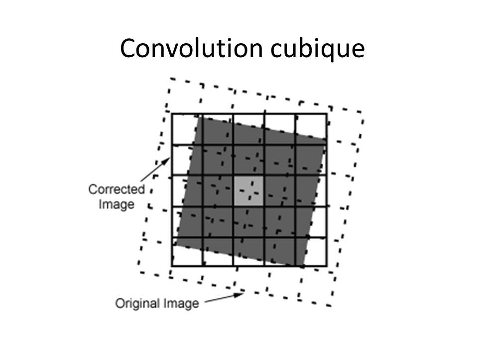 Convolution cubique