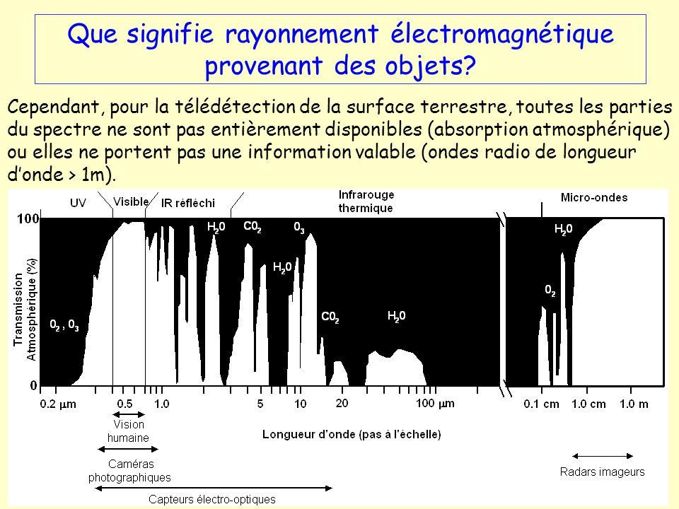 Cependant, pour la télédétection de la surface terrestre, toutes les parties du spectre ne sont pas entièrement disponibles (absorption atmosphérique)