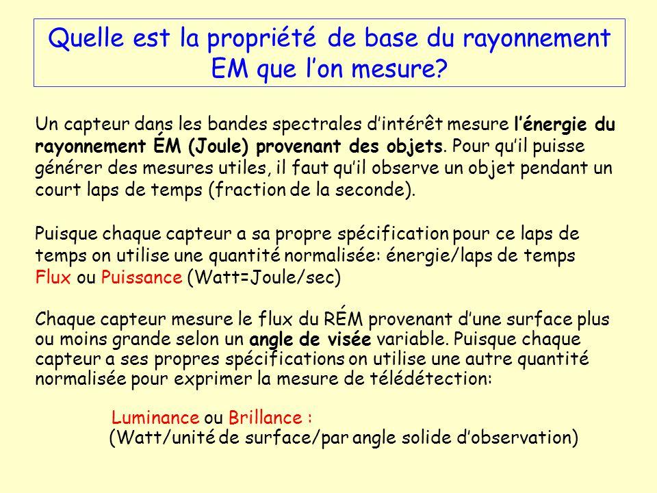 Un capteur dans les bandes spectrales dintérêt mesure lénergie du rayonnement ÉM (Joule) provenant des objets. Pour quil puisse générer des mesures ut